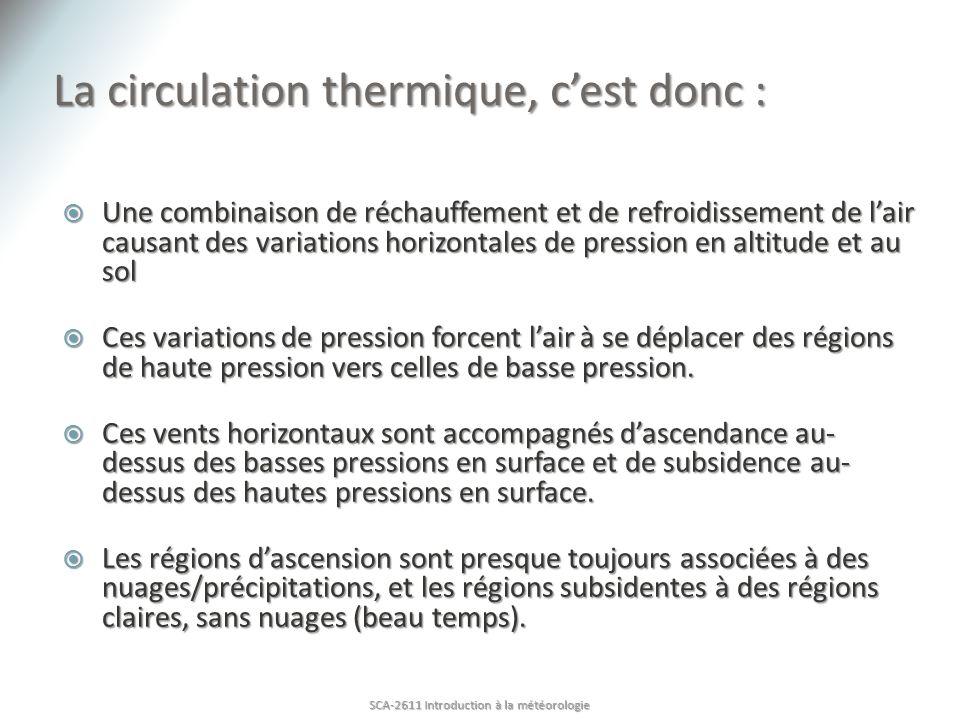 La circulation thermique, cest donc : Une combinaison de réchauffement et de refroidissement de lair causant des variations horizontales de pression e