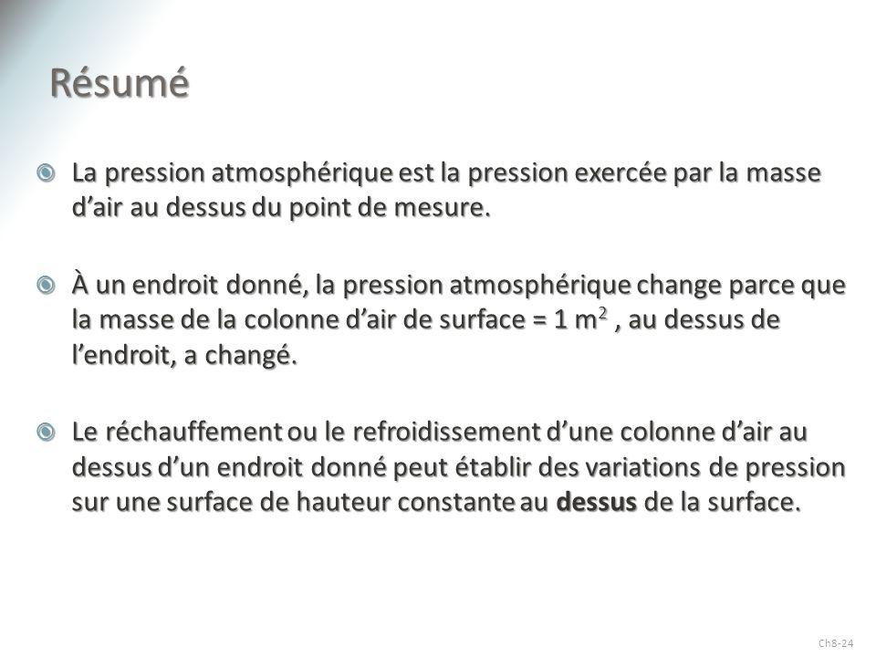 Ch8-24 Résumé La pression atmosphérique est la pression exercée par la masse dair au dessus du point de mesure. La pression atmosphérique est la press