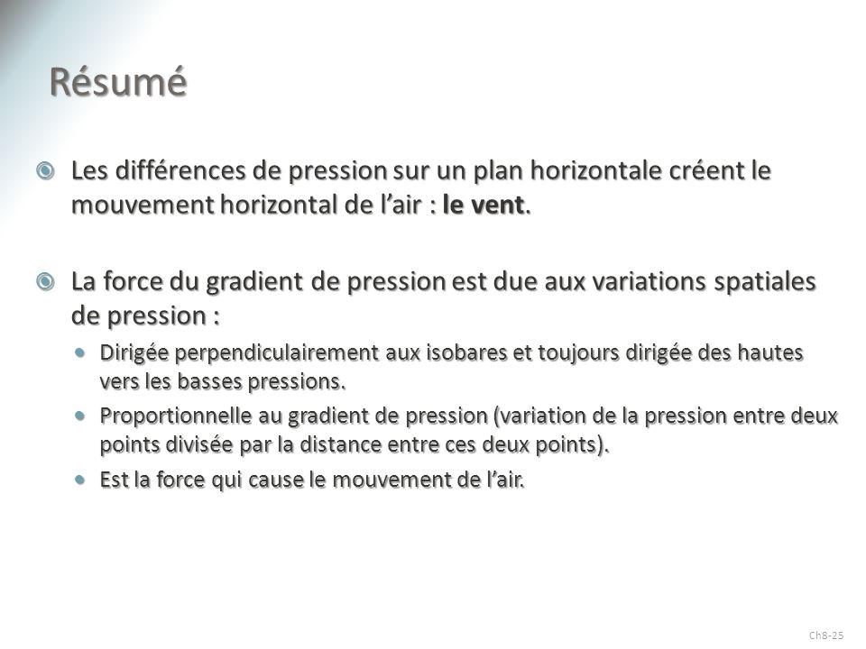 Ch8-25 Résumé Les différences de pression sur un plan horizontale créent le mouvement horizontal de lair : le vent. Les différences de pression sur un