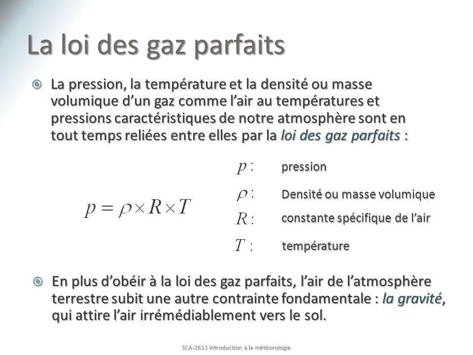 La loi des gaz parfaits SCA-2611 Introduction à la météorologie La pression, la température et la densité ou masse volumique dun gaz comme lair au températures et pressions caractéristiques de notre atmosphère sont en tout temps reliées entre elles par la loi des gaz parfaits : La pression, la température et la densité ou masse volumique dun gaz comme lair au températures et pressions caractéristiques de notre atmosphère sont en tout temps reliées entre elles par la loi des gaz parfaits : pression Densité ou masse volumique constante spécifique de lair température En plus dobéir à la loi des gaz parfaits, lair de latmosphère terrestre subit une autre contrainte fondamentale : la gravité, qui attire lair irrémédiablement vers le sol.