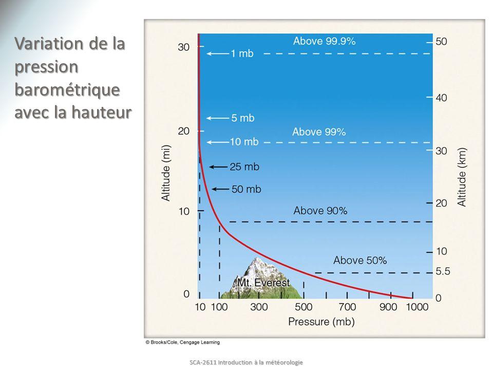 Variation de la pression barométrique avec la hauteur SCA-2611 Introduction à la météorologie