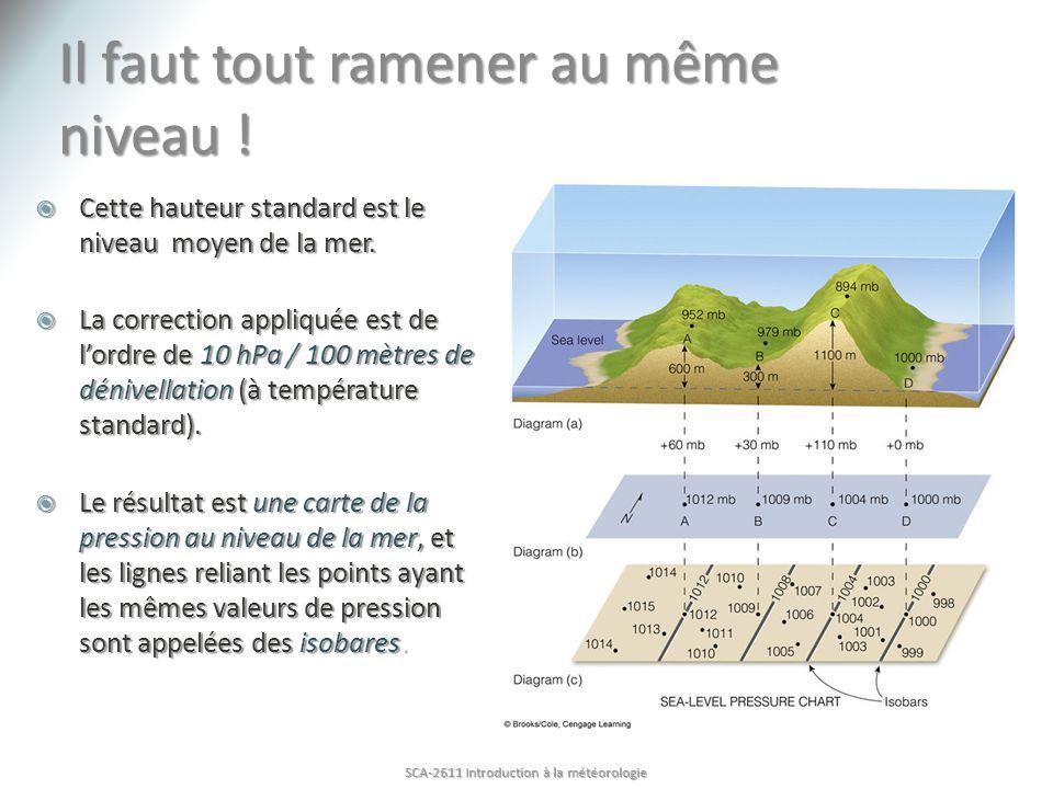 À gauche : une carte de PNM en surface pour situation météo hypothétique À gauche : une carte de PNM en surface pour situation météo hypothétique À droite: la même situation en altitude telle quillustrée par une carte isobarique de 500 hPa.
