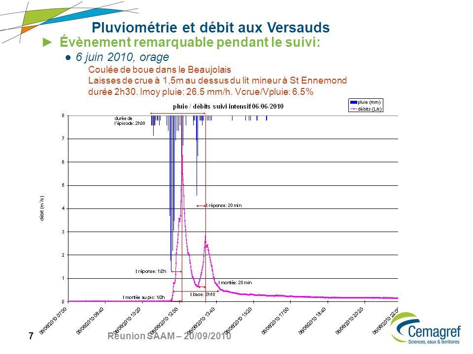 7 Réunion SAAM – 20/09/2010 Pluviométrie et débit aux Versauds Évènement remarquable pendant le suivi: 6 juin 2010, orage Coulée de boue dans le Beaujolais Laisses de crue à 1,5m au dessus du lit mineur à St Ennemond durée 2h30.
