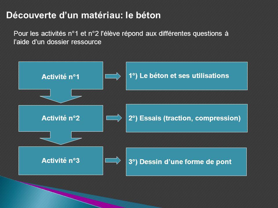 Découverte dun matériau: le béton Pour les activités n°1 et n°2 l'élève répond aux différentes questions à laide dun dossier ressource 1°) Le béton et