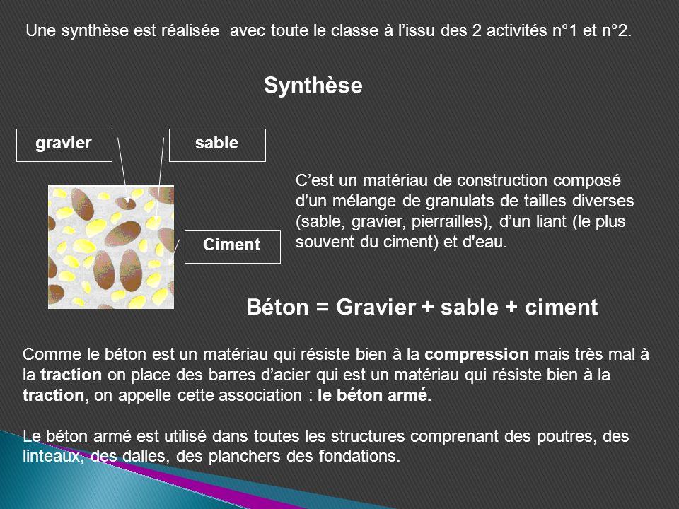 Synthèse Cest un matériau de construction composé dun mélange de granulats de tailles diverses (sable, gravier, pierrailles), dun liant (le plus souve