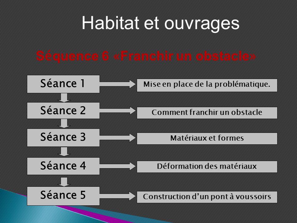 Séance 1 Mise en place de la problématique. Séance 2 Séance 3 Séance 4 Comment franchir un obstacle Matériaux et formes Déformation des matériaux Cons
