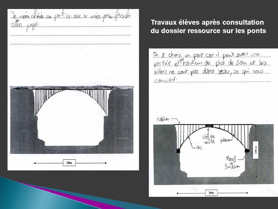 Réalisation n°2 La SNCF décide de construire un pont au-dessus dune autoroute.