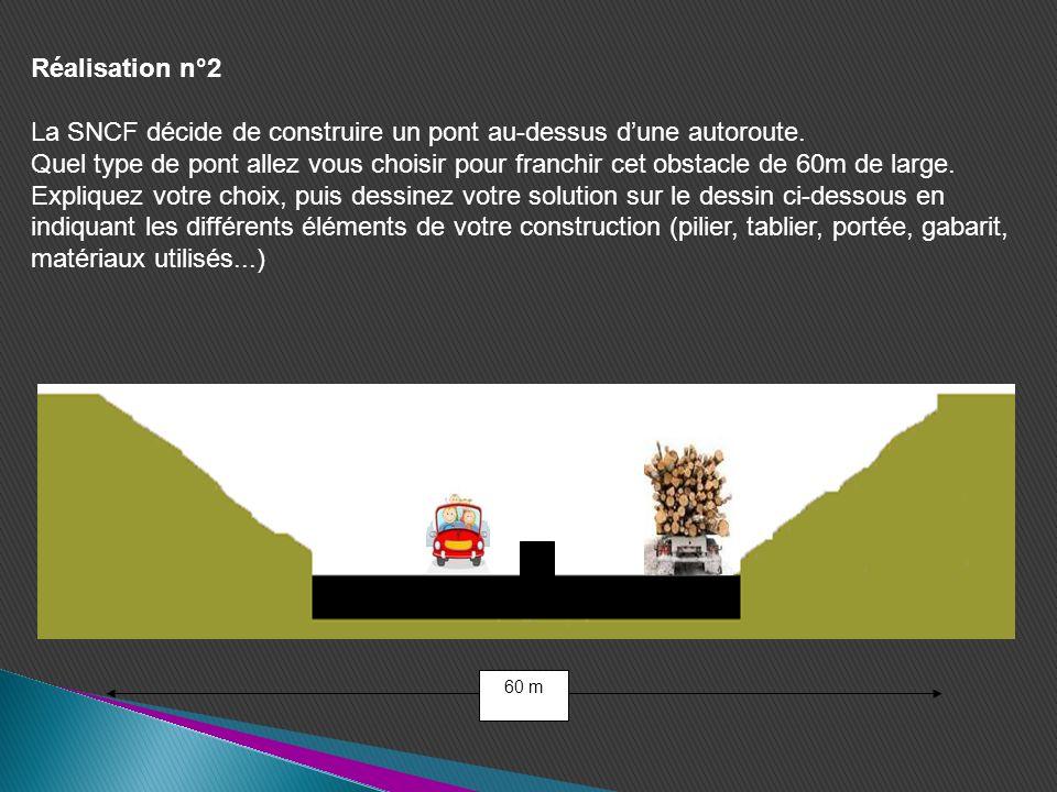 Réalisation n°2 La SNCF décide de construire un pont au-dessus dune autoroute. Quel type de pont allez vous choisir pour franchir cet obstacle de 60m