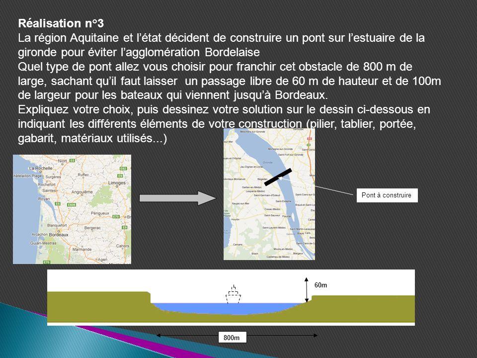 Pont à construire Réalisation n°3 La région Aquitaine et létat décident de construire un pont sur lestuaire de la gironde pour éviter lagglomération B