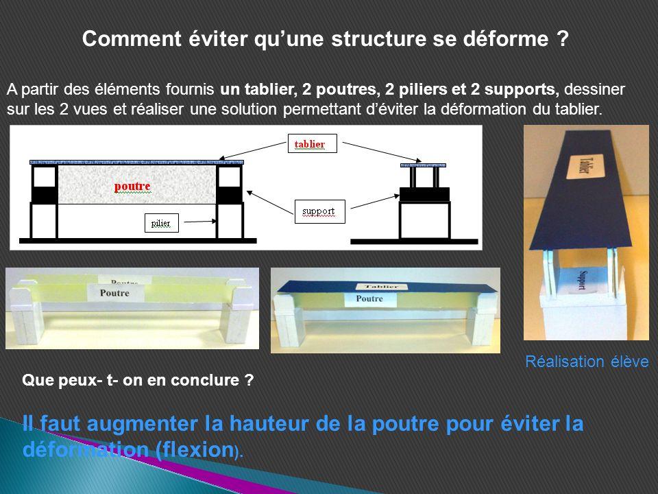 Comment éviter quune structure se déforme ? A partir des éléments fournis un tablier, 2 poutres, 2 piliers et 2 supports, dessiner sur les 2 vues et r