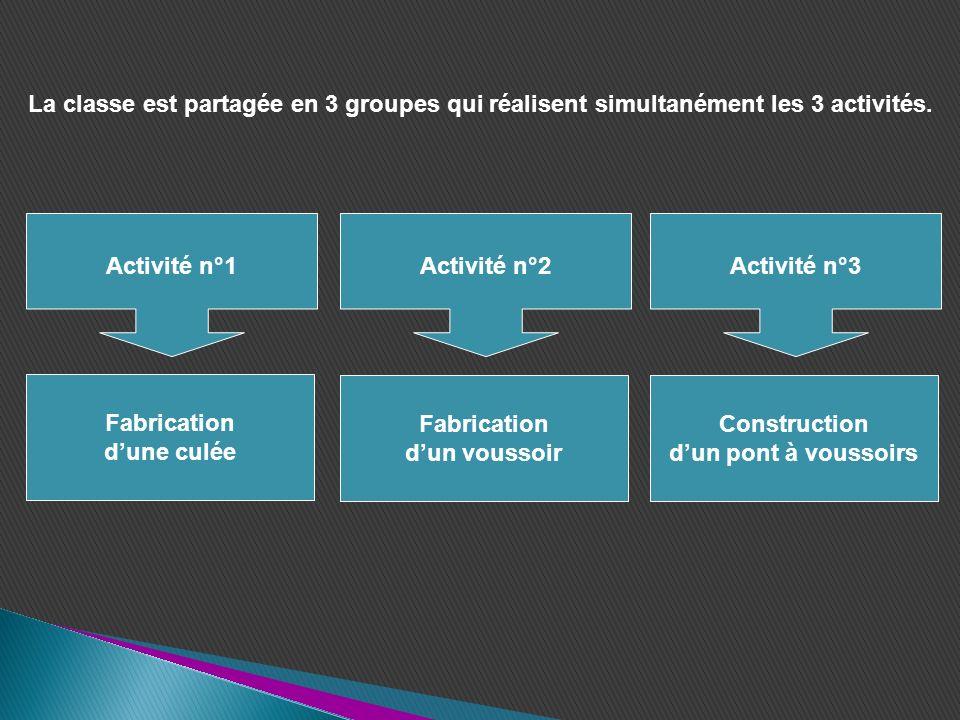 La classe est partagée en 3 groupes qui réalisent simultanément les 3 activités. Activité n°1Activité n°2 Activité n°3 Fabrication dune culée Fabricat