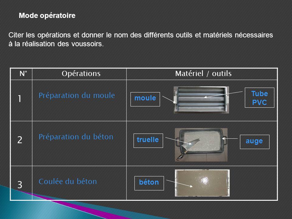 Mode opératoire Citer les opérations et donner le nom des différents outils et matériels nécessaires à la réalisation des voussoirs. N°OpérationsMatér