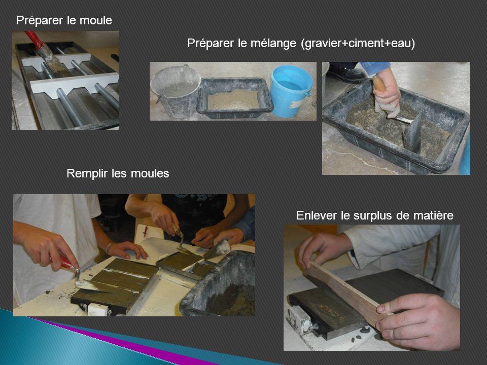Préparer le moule Préparer le mélange (gravier+ciment+eau) Remplir les moules Enlever le surplus de matière