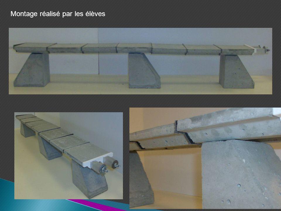 Résultats attendus Les piliers sont en béton pour mieux résister à la compression (voir séance n°4) Le tablier est composé de voussoirs qui sont assemblés par des câbles métalliques qui résistent bien à la traction (voir synthèse).
