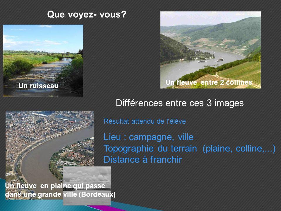 Que voyez- vous? Un ruisseau Un fleuve entre 2 collines Un fleuve en plaine qui passe dans une grande ville (Bordeaux) Différences entre ces 3 images