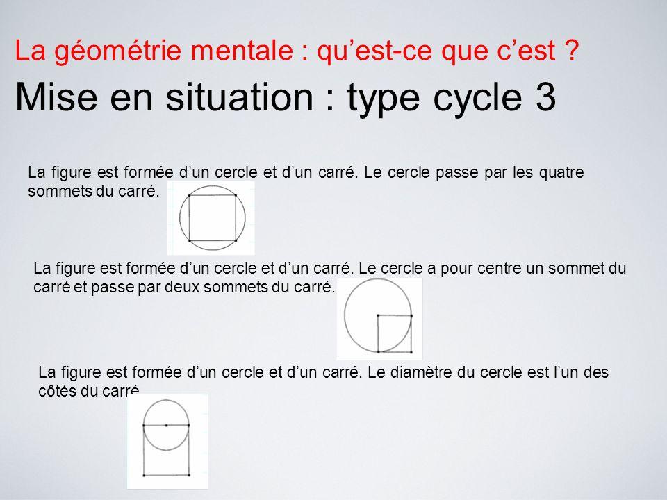 La géométrie mentale : quest-ce que cest ? Mise en situation : type cycle 3 La figure est formée dun cercle et dun carré. Le cercle passe par les quat
