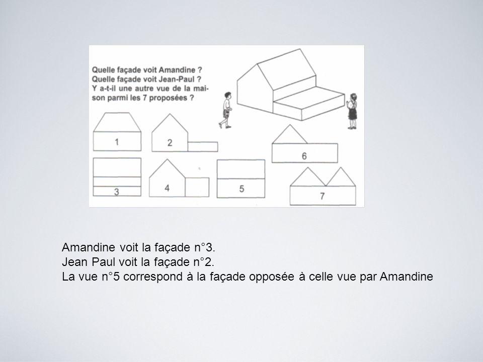Amandine voit la façade n°3.Jean Paul voit la façade n°2.