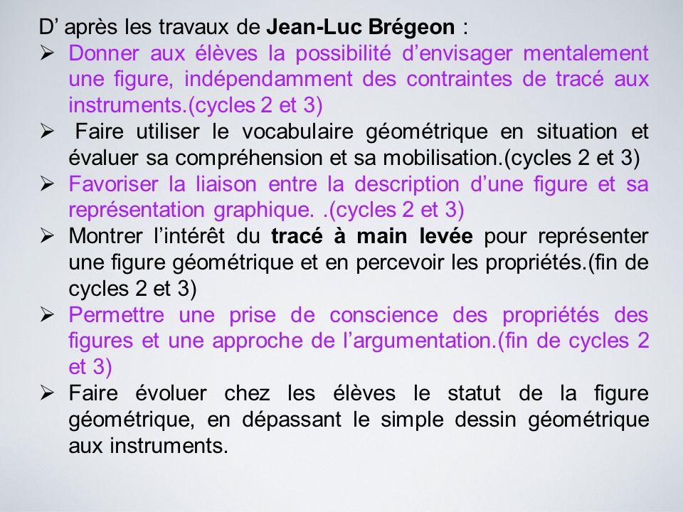 D après les travaux de Jean-Luc Brégeon : Donner aux élèves la possibilité denvisager mentalement une figure, indépendamment des contraintes de tracé