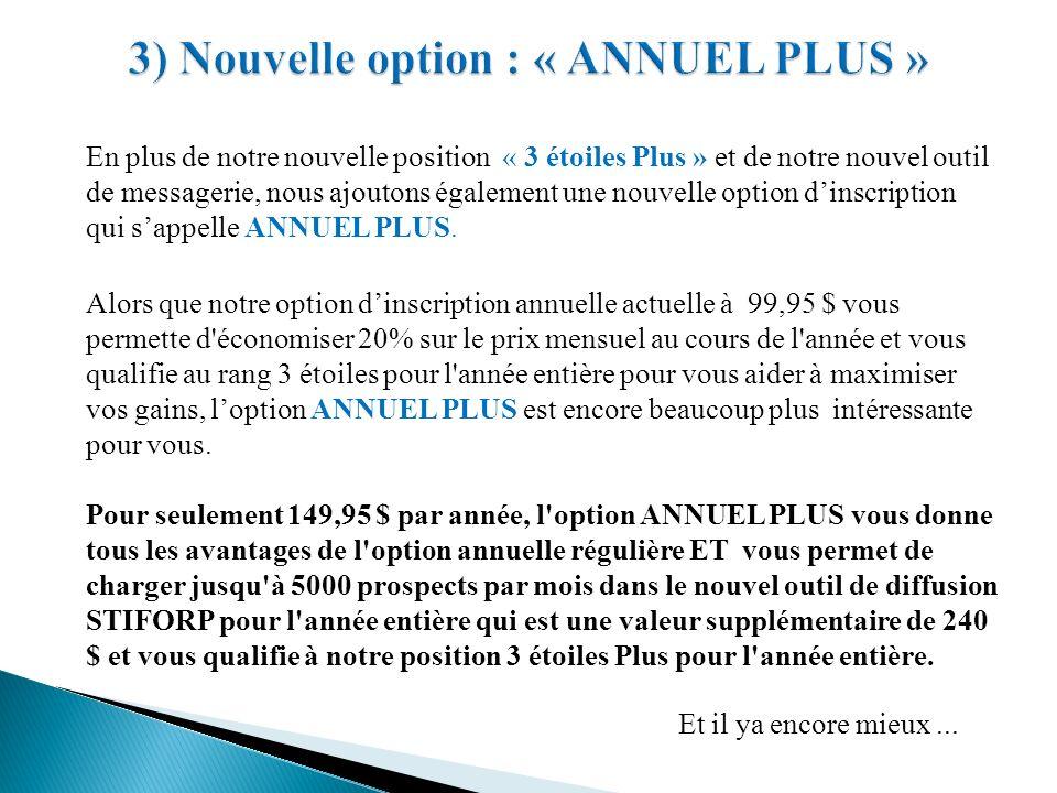 Chaque fois que vous enregistrez deux nouveaux membres avec la nouvelle option ANNUEL PLUS, deux bonus de démarrage rapide seront payés.