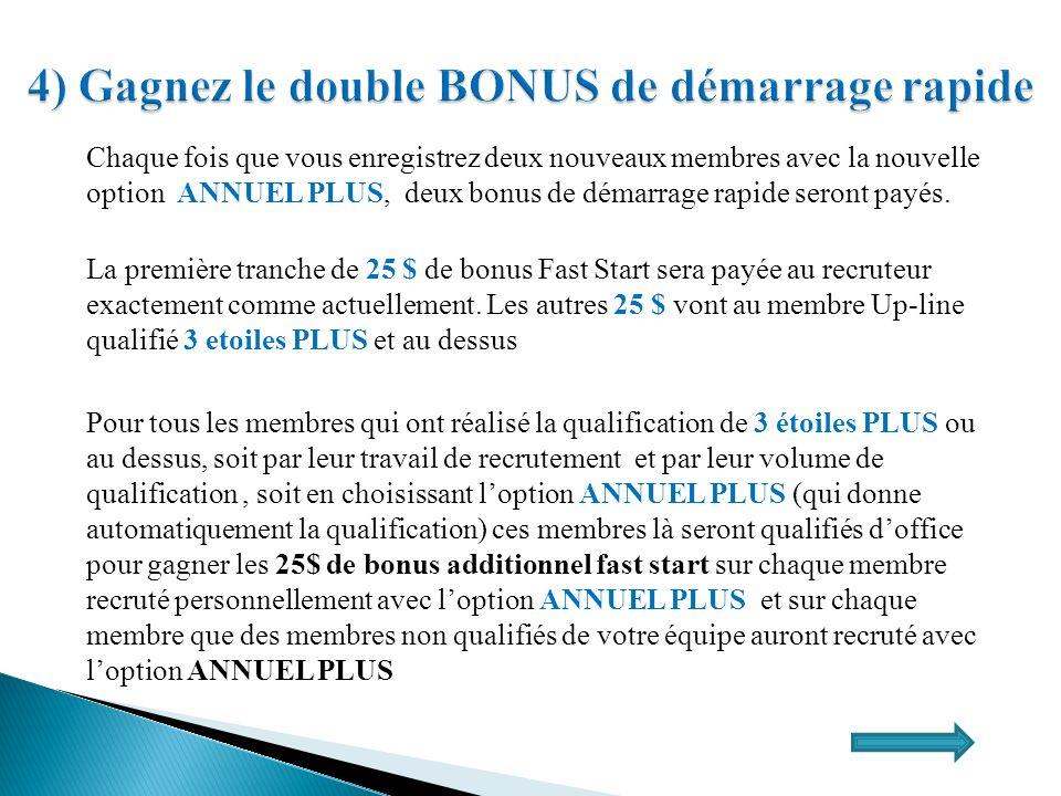Chaque fois que vous enregistrez deux nouveaux membres avec la nouvelle option ANNUEL PLUS, deux bonus de démarrage rapide seront payés. La première t