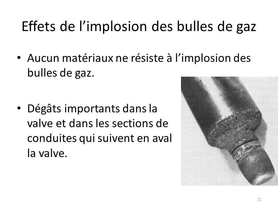 Effets de limplosion des bulles de gaz Aucun matériaux ne résiste à limplosion des bulles de gaz. Dégâts importants dans la valve et dans les sections