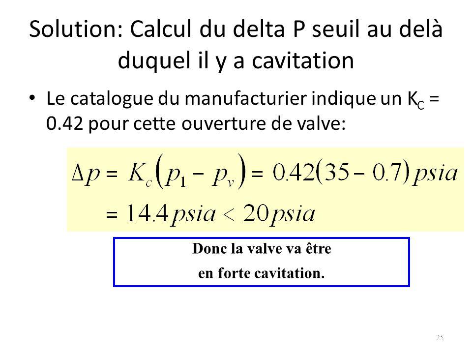 Solution: Calcul du delta P seuil au delà duquel il y a cavitation Le catalogue du manufacturier indique un K C = 0.42 pour cette ouverture de valve: