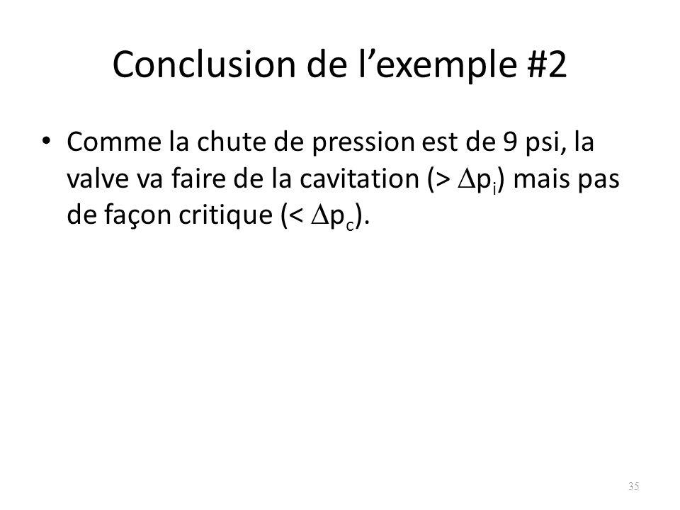 Conclusion de lexemple #2 Comme la chute de pression est de 9 psi, la valve va faire de la cavitation (> p i ) mais pas de façon critique (< p c ). 35