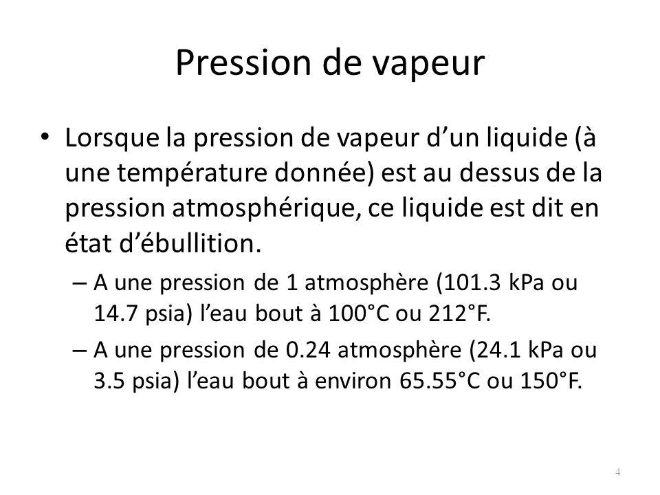 Pression de vapeur Lorsque la pression de vapeur dun liquide (à une température donnée) est au dessus de la pression atmosphérique, ce liquide est dit