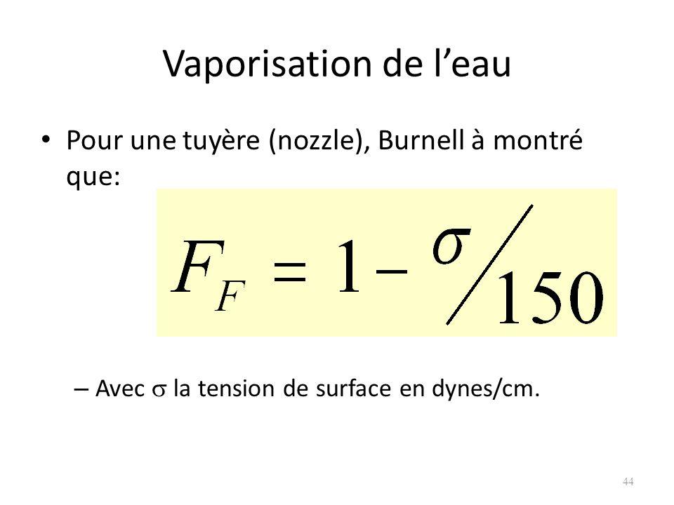 Vaporisation de leau Pour une tuyère (nozzle), Burnell à montré que: – Avec la tension de surface en dynes/cm. 44