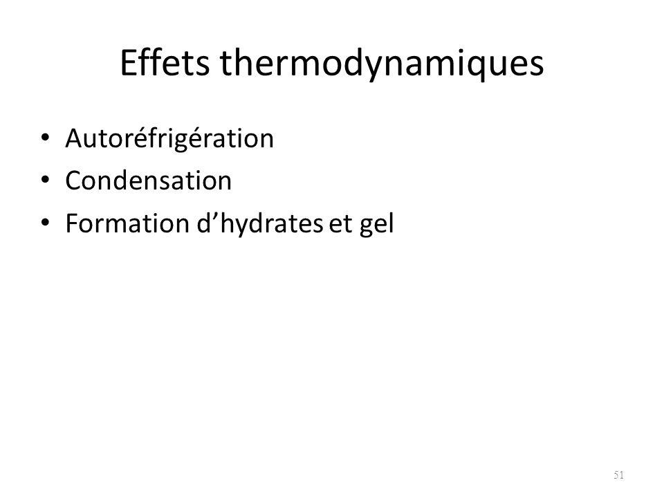 Effets thermodynamiques Autoréfrigération Condensation Formation dhydrates et gel 51