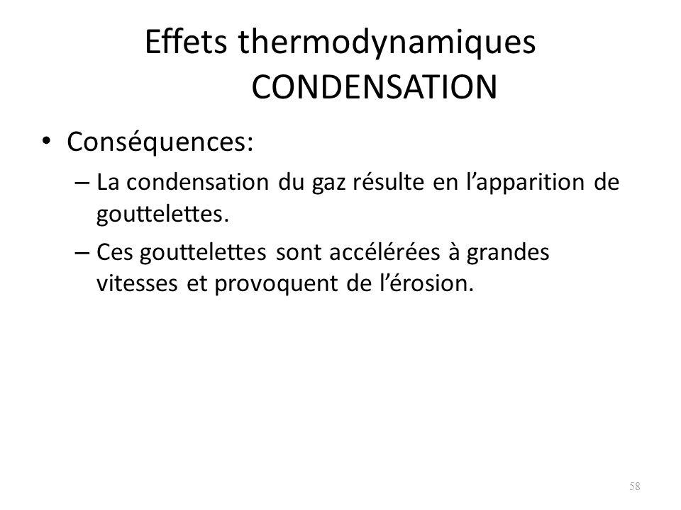 Effets thermodynamiques CONDENSATION Conséquences: – La condensation du gaz résulte en lapparition de gouttelettes. – Ces gouttelettes sont accélérées