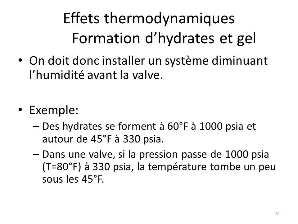 Effets thermodynamiques Formation dhydrates et gel On doit donc installer un système diminuant lhumidité avant la valve. Exemple: – Des hydrates se fo