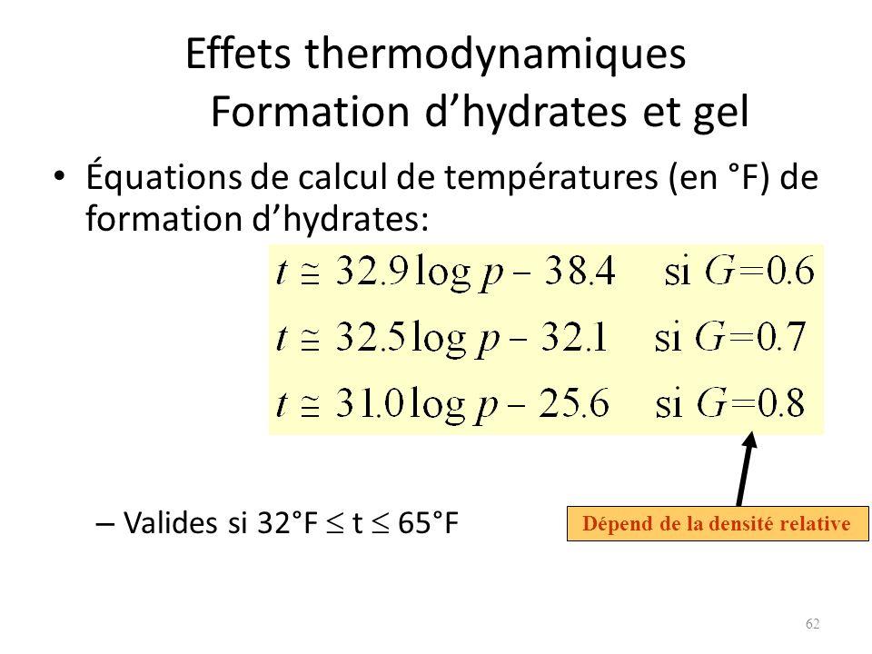 Effets thermodynamiques Formation dhydrates et gel Équations de calcul de températures (en °F) de formation dhydrates: – Valides si 32°F t 65°F 62 Dép