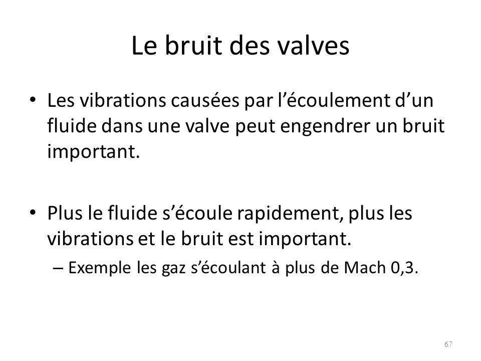 Le bruit des valves Les vibrations causées par lécoulement dun fluide dans une valve peut engendrer un bruit important. Plus le fluide sécoule rapidem