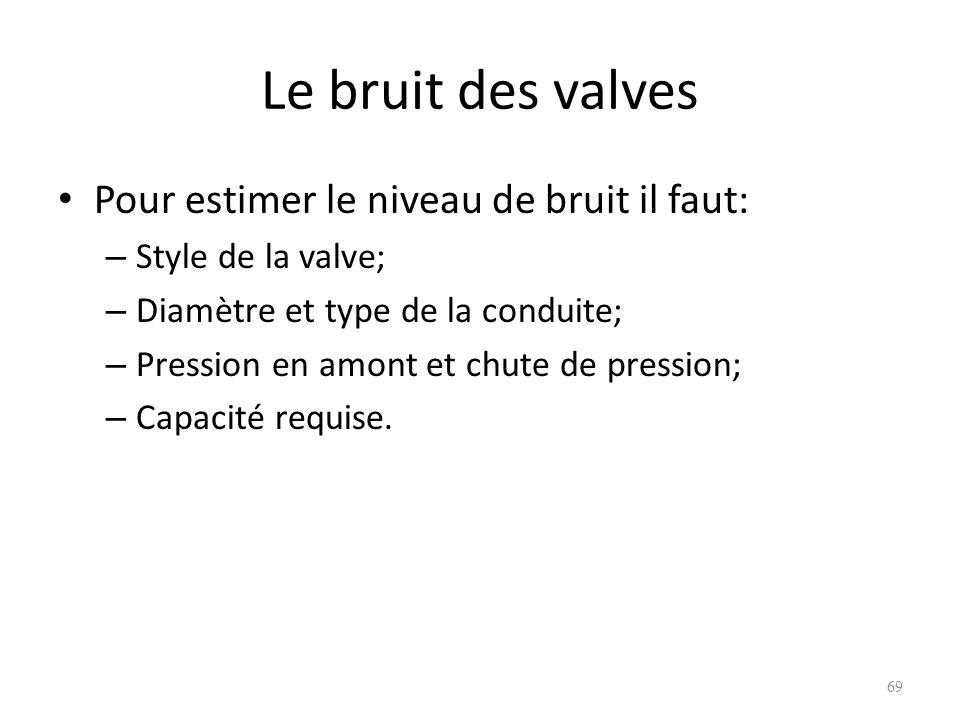 Le bruit des valves Pour estimer le niveau de bruit il faut: – Style de la valve; – Diamètre et type de la conduite; – Pression en amont et chute de p