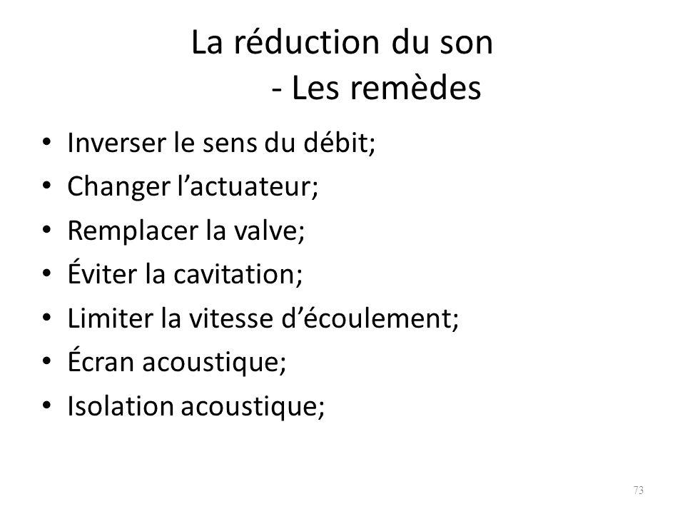 La réduction du son - Les remèdes Inverser le sens du débit; Changer lactuateur; Remplacer la valve; Éviter la cavitation; Limiter la vitesse découlem