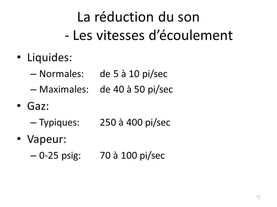La réduction du son - Les vitesses découlement Liquides: – Normales:de 5 à 10 pi/sec – Maximales:de 40 à 50 pi/sec Gaz: – Typiques:250 à 400 pi/sec Va
