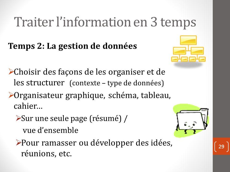 Traiter linformation en 3 temps Temps 2: La gestion de données Choisir des façons de les organiser et de les structurer (contexte – type de données) Organisateur graphique, schéma, tableau, cahier… Sur une seule page (résumé) / vue densemble Pour ramasser ou développer des idées, réunions, etc.