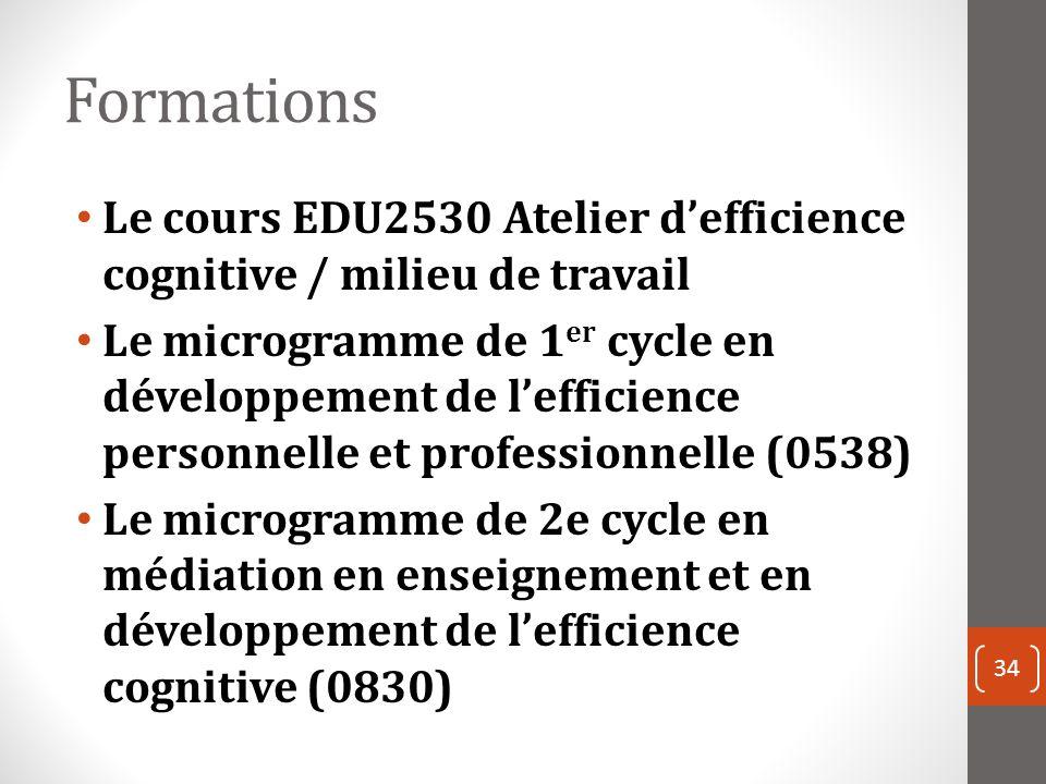 Formations Le cours EDU2530 Atelier defficience cognitive / milieu de travail Le microgramme de 1 er cycle en développement de lefficience personnelle et professionnelle (0538) Le microgramme de 2e cycle en médiation en enseignement et en développement de lefficience cognitive (0830) 34