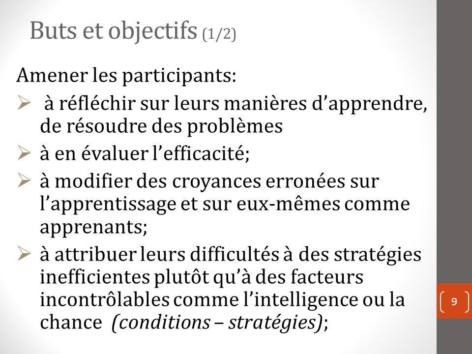 Buts et objectifs (1/2) Amener les participants: à réfléchir sur leurs manières dapprendre, de résoudre des problèmes à en évaluer lefficacité; à modifier des croyances erronées sur lapprentissage et sur eux-mêmes comme apprenants; à attribuer leurs difficultés à des stratégies inefficientes plutôt quà des facteurs incontrôlables comme lintelligence ou la chance (conditions – stratégies); 9