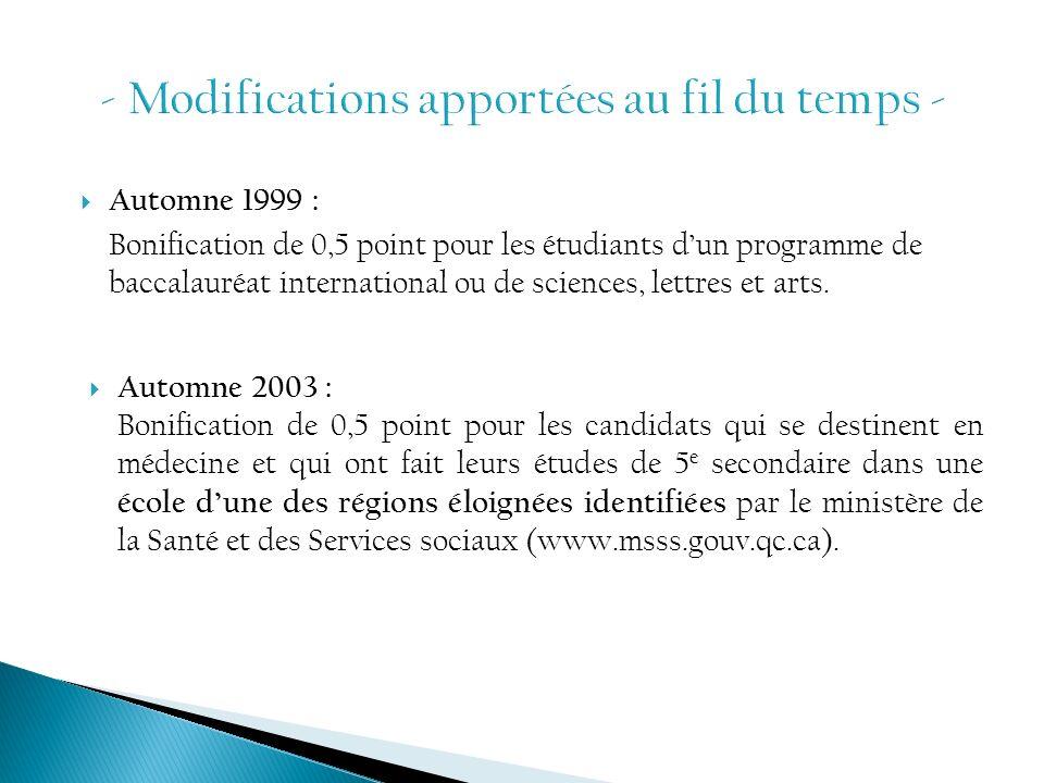 Automne 1999 : Bonification de 0,5 point pour les étudiants dun programme de baccalauréat international ou de sciences, lettres et arts. Automne 2003