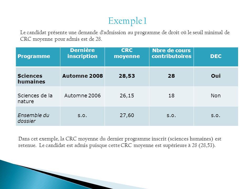 Exemple 1 Programme Dernière inscription CRC moyenne Nbre de cours contributoiresDEC Sciences humaines Automne 200828,5328Oui Sciences de la nature Au