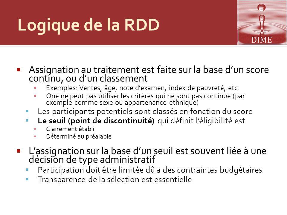 Logique de la RDD Assignation au traitement est faite sur la base dun score continu, ou dun classement Exemples: Ventes, âge, note dexamen, index de p