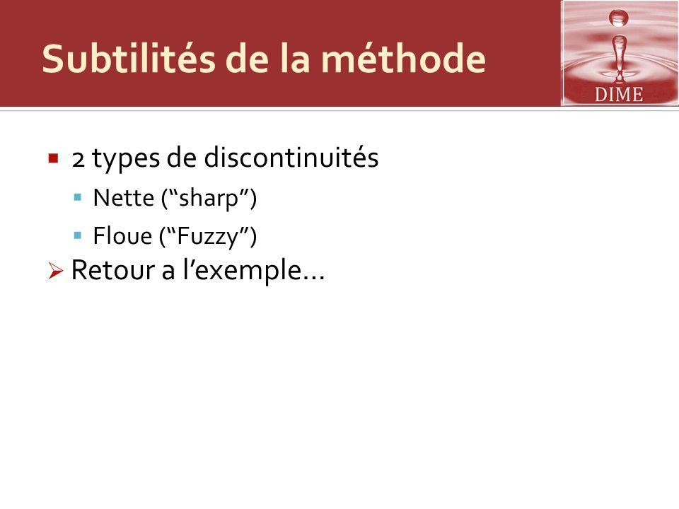 Subtilités de la méthode 2 types de discontinuités Nette (sharp) Floue (Fuzzy) Retour a lexemple…