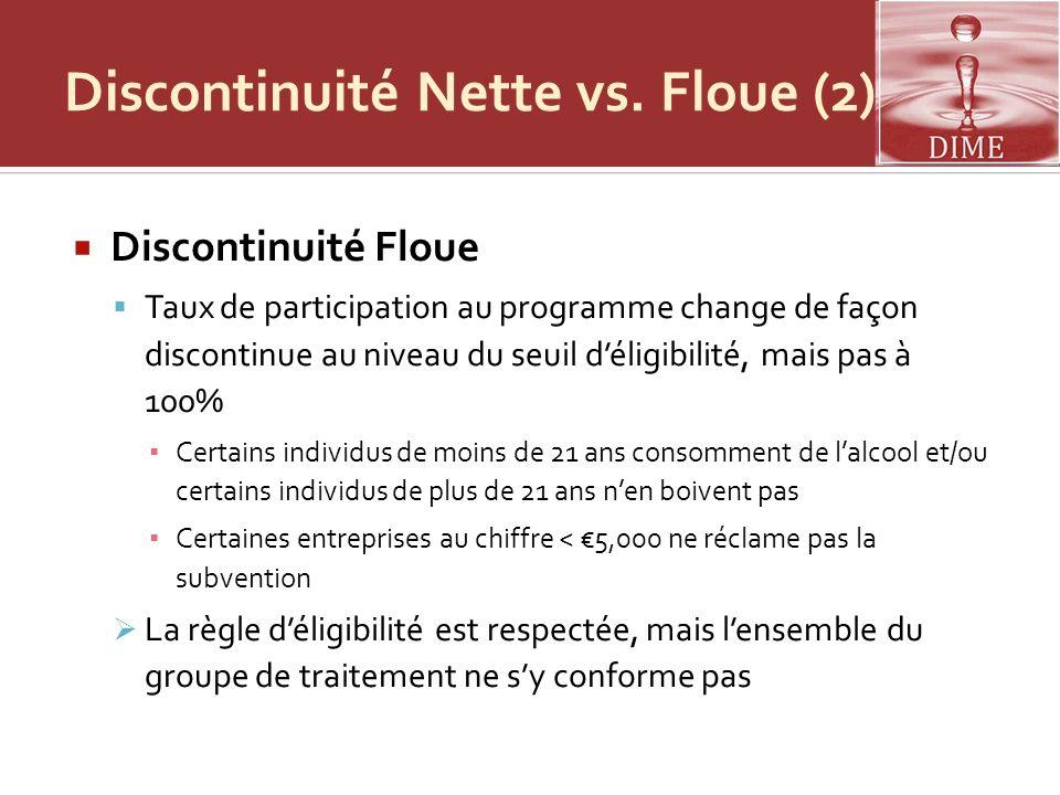 Discontinuité Nette vs. Floue (2) Discontinuité Floue Taux de participation au programme change de façon discontinue au niveau du seuil déligibilité,