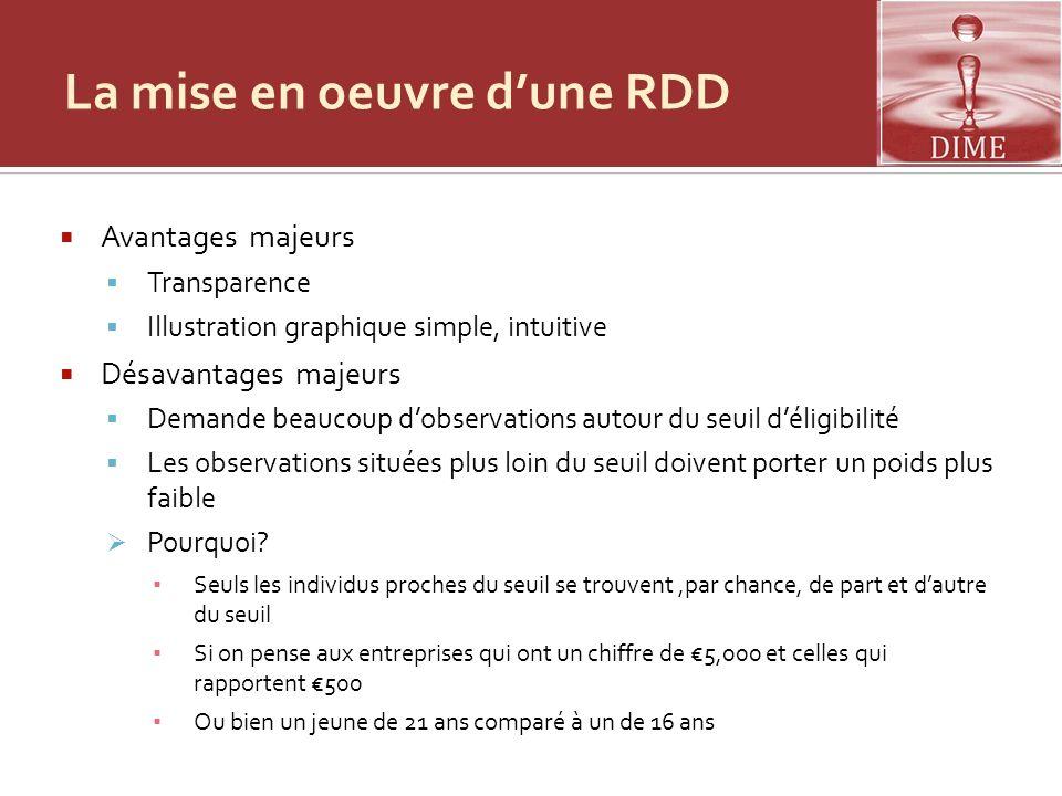 La mise en oeuvre dune RDD Avantages majeurs Transparence Illustration graphique simple, intuitive Désavantages majeurs Demande beaucoup dobservations