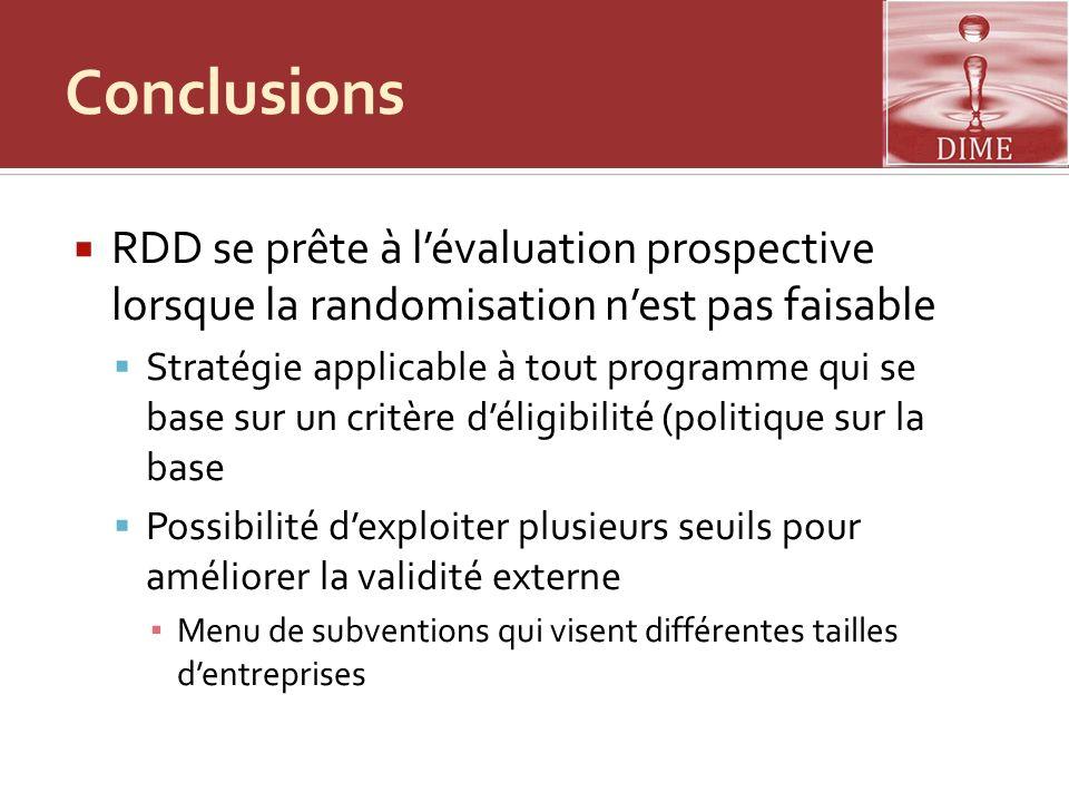 Conclusions RDD se prête à lévaluation prospective lorsque la randomisation nest pas faisable Stratégie applicable à tout programme qui se base sur un