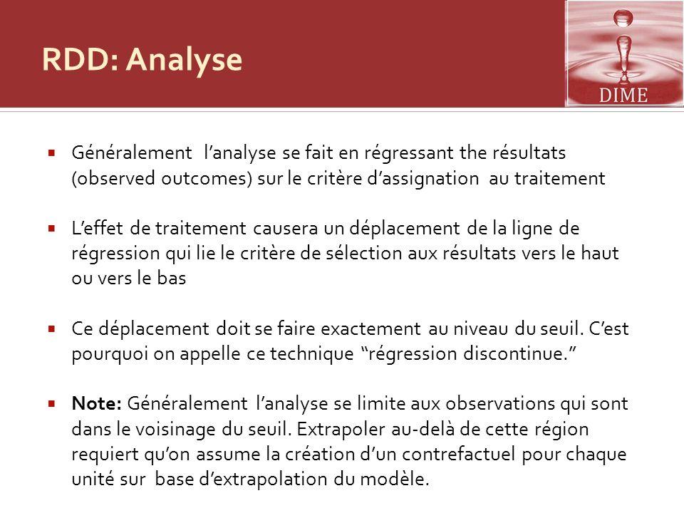 RDD: Analyse Généralement lanalyse se fait en régressant the résultats (observed outcomes) sur le critère dassignation au traitement Leffet de traitem