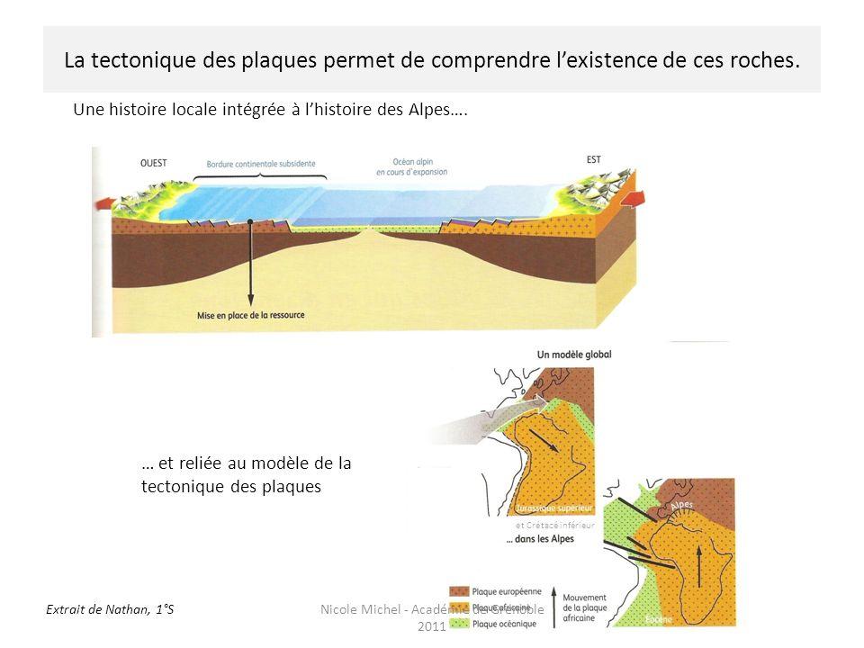 La tectonique des plaques permet de comprendre lexistence de ces roches. Une histoire locale intégrée à lhistoire des Alpes…. … et reliée au modèle de