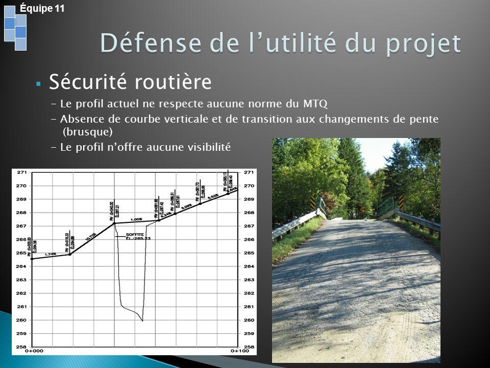 Sécurité routière - Le profil actuel ne respecte aucune norme du MTQ - Absence de courbe verticale et de transition aux changements de pente (brusque) - Le profil noffre aucune visibilité Équipe 11